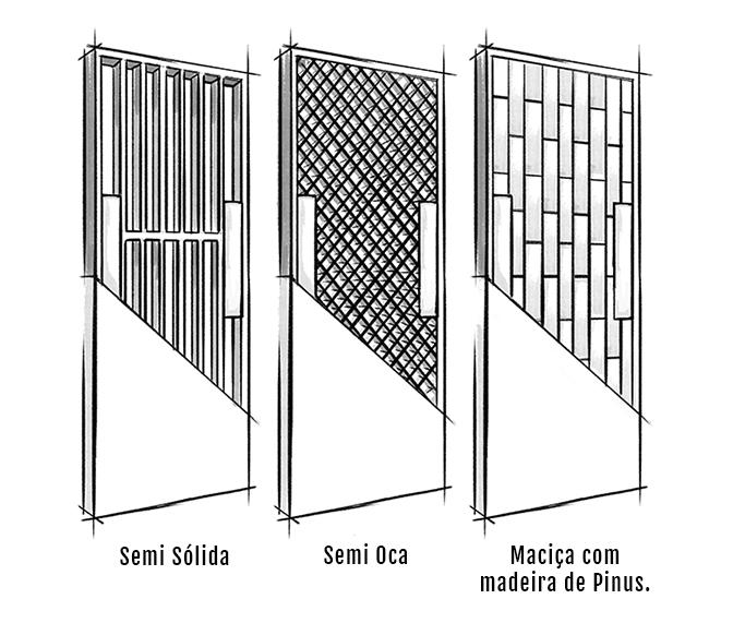 Ilustrações de portas Curvatti